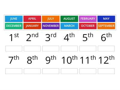 Let's put the months in order