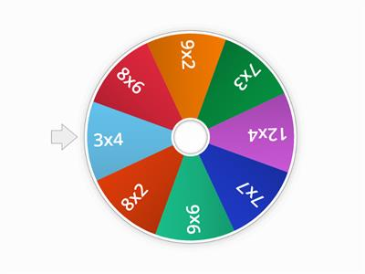 Times Tables Wheel