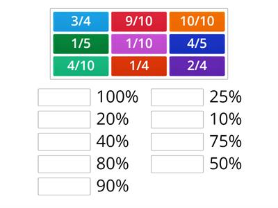Fractions to percentages wordwall