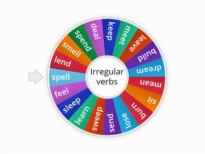 Irregular verbs group 2