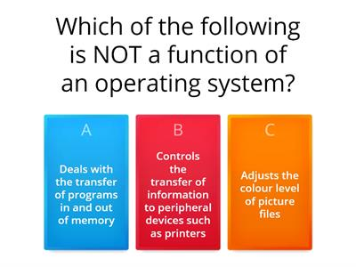 Function of operating systems software