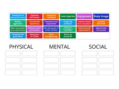 Physical- Mental- Social Categories