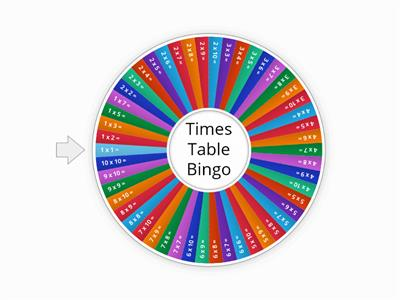 Times Table Bingo Spinner