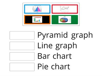 Classify these charts and graphs: