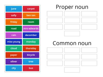 Proper nouns and common nouns