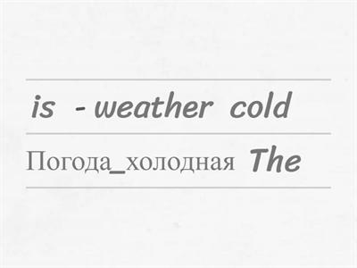 The weather is....