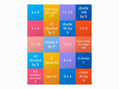 nine times table