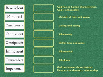 Qualities of God ahn