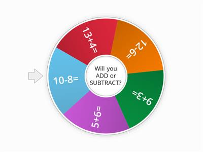 Addition and Subtraction Wheel
