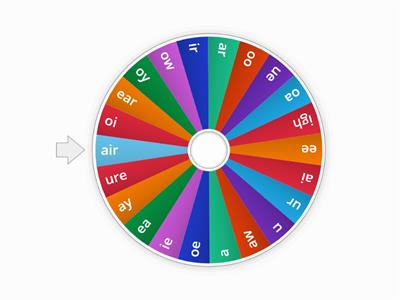 Phoneme wheel