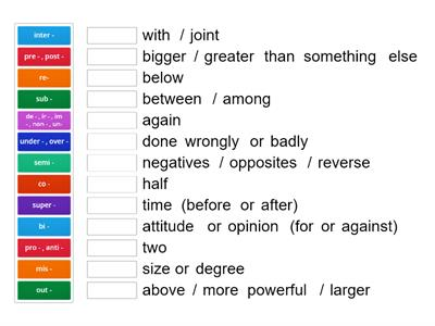 WORDFORMATION - Prefixes