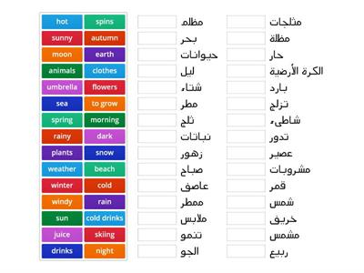 weather arabic