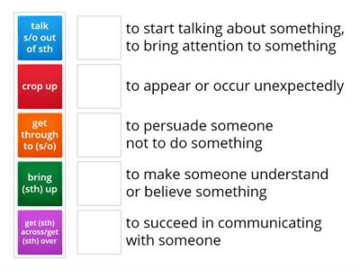 Unit 6 - Communication vocab