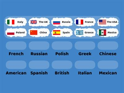 Countries & Nationalities.