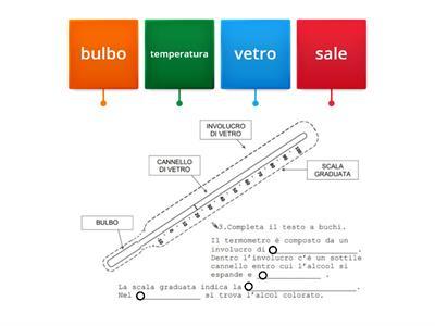 Il Termometro Risorse Per L Insegnamento D'aiuto anche per i bambini e per la scuola primaria ed. il termometro risorse per l insegnamento