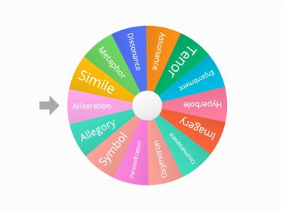 What is a/an .....? Spin the wheel and answer the question