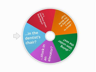 Random Wheel - How would you feel if you were...
