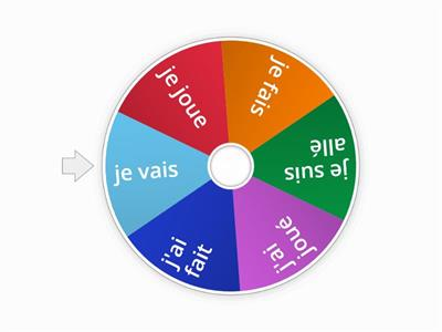 French activites verbs present and perfect