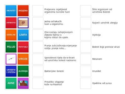 7 Razred Biologija Nastavna Sredstva