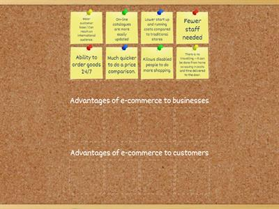 E-commerce advantages