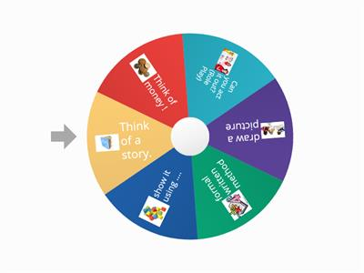 mathematical thinking spinner