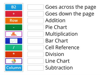 Bar Charts Teaching Resources