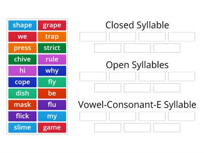 5.1- Syllable type sort