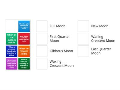 Phases of the Moon (Southern hemisphere)