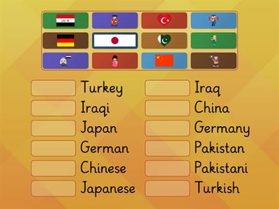 4.2. Nationality - Nationalities & Countries