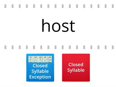 2.3 Reading Words- Closed vs. Exception