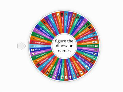the wheel of dinosaurs