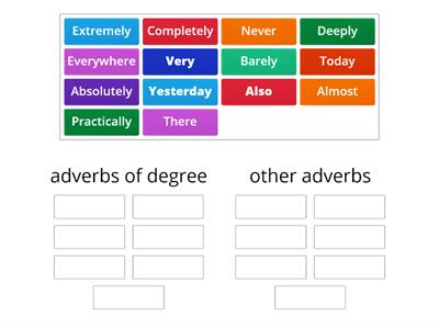 fins adverbs of degree