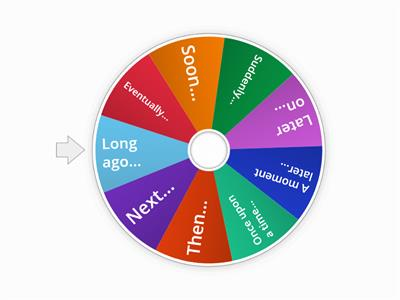 time connectives wheel