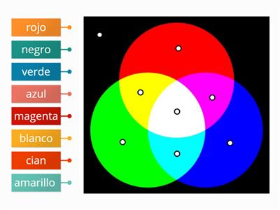 The Colour Wheel KS1 & 2