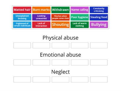Abuse and indicators