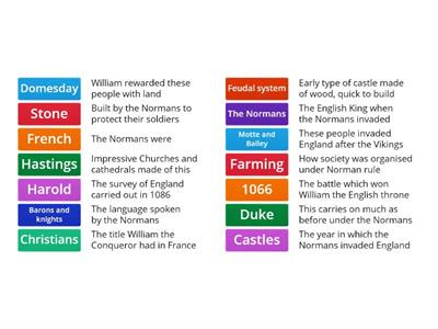 Norman England Wordwall Activity