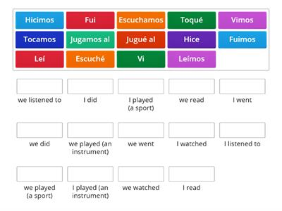 Spanish past tense (I/we free time verbs)