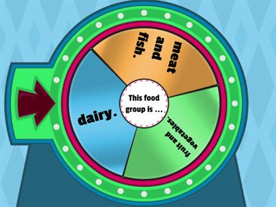 English Quest 2 food group wheel