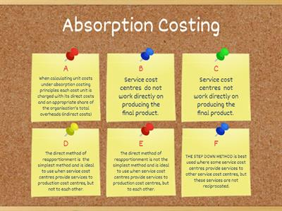Absorption Costing and reaportionment Quiz- AAT - Management Accounting