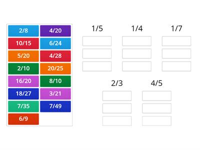 Equivalent fractions sorting game