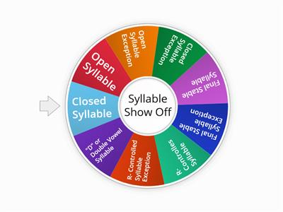 WRS Syllable Type Random syllable wheel