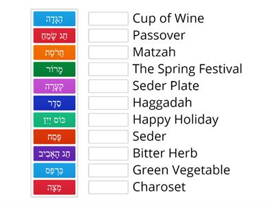 Passover Vocabulary - Kal