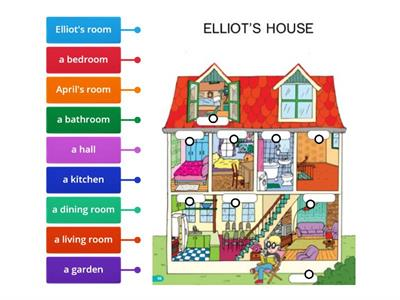 Elliot`s house NBB3