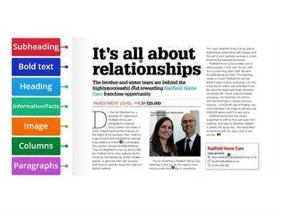 Article Layout Features