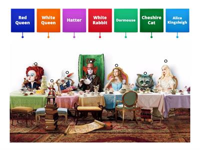 Alice in Wonderland (Main Characters 1)