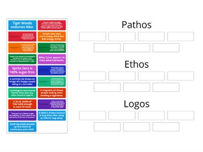 Ethos, Pathos, Logos Sort