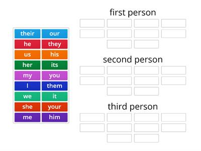 first, second and third person pronouns