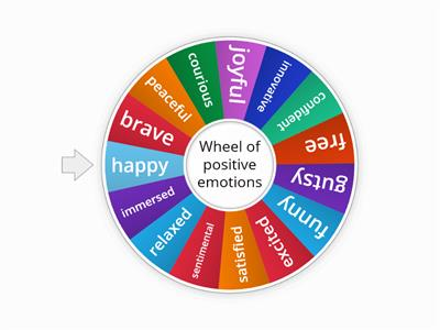 Wheel of positive emotions