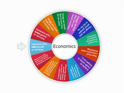 Economics Vocabulary