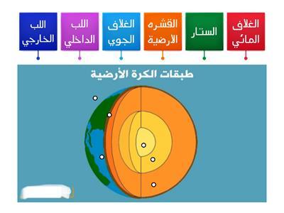 درس طبقات الارض موارد تعليمية